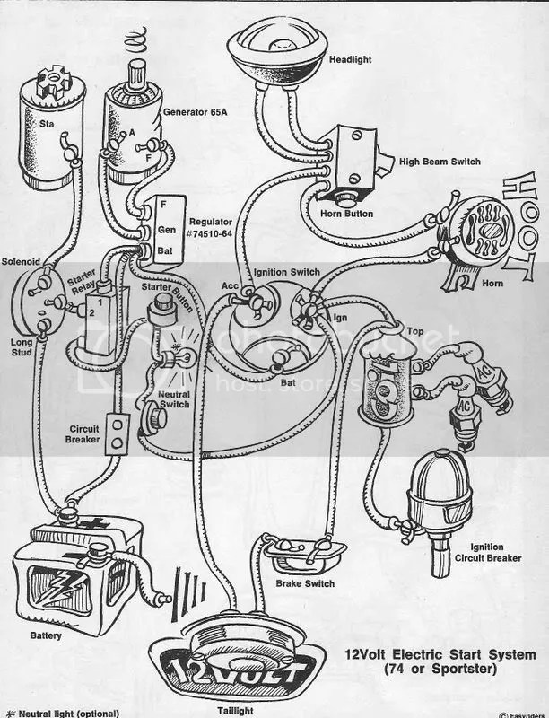 Honda Xr400 Wiring Diagram Pdf | familycourt.us on lighting diagrams, hvac diagrams, smart car diagrams, gmc fuse box diagrams, internet of things diagrams, pinout diagrams, troubleshooting diagrams, friendship bracelet diagrams, switch diagrams, honda motorcycle repair diagrams, engine diagrams, transformer diagrams, motor diagrams, led circuit diagrams, electrical diagrams, sincgars radio configurations diagrams, series and parallel circuits diagrams, electronic circuit diagrams, battery diagrams,
