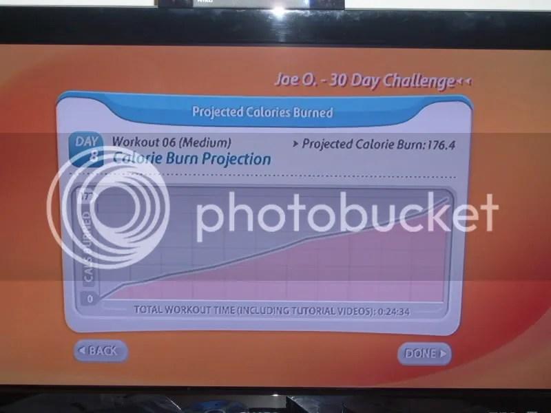 Estimation projection graph...