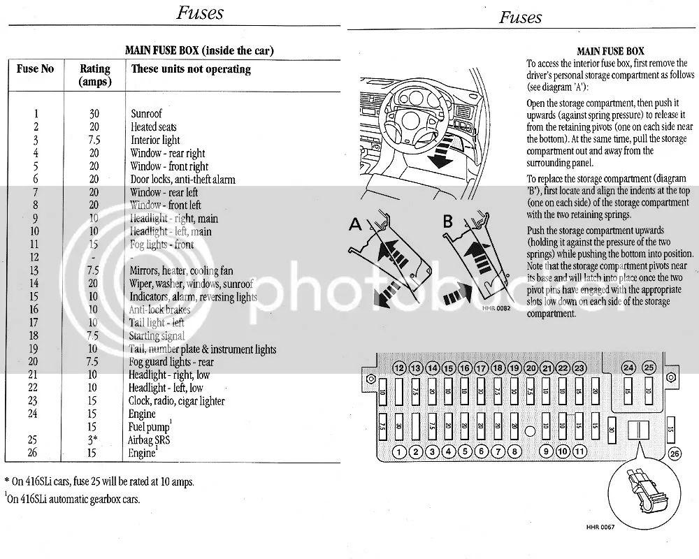rover 45 fuse box location