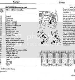 rover 75 under bonnet fuse box wiring diagram centrefuse box in rover 75 20 [ 1000 x 800 Pixel ]
