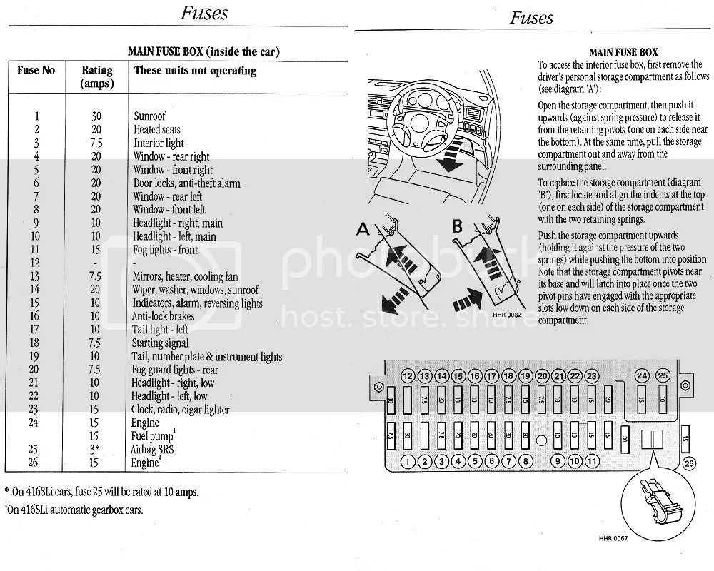 medium resolution of rover 75 under bonnet fuse box wiring diagram centrefuse box in rover 75 20