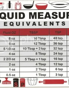 Thread liquid measurements conversion chart also rh atlantaaquarium