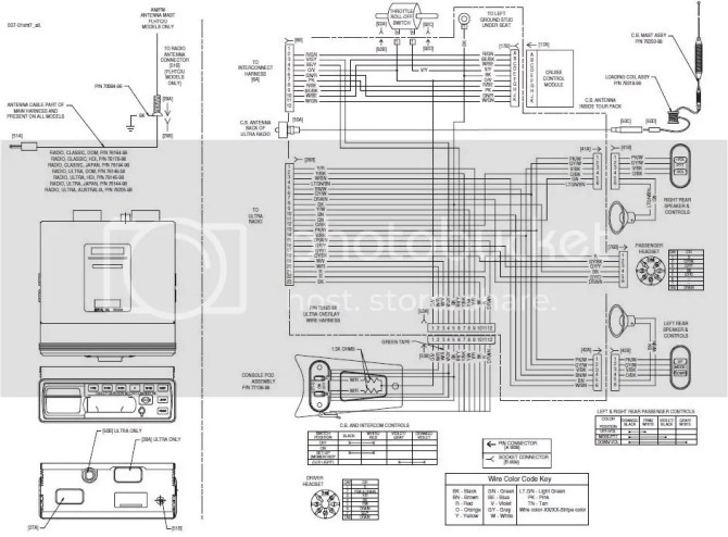 00' ultra radio wiring schematic  harley davidson forums