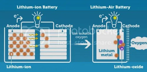 photo lithium4.jpg