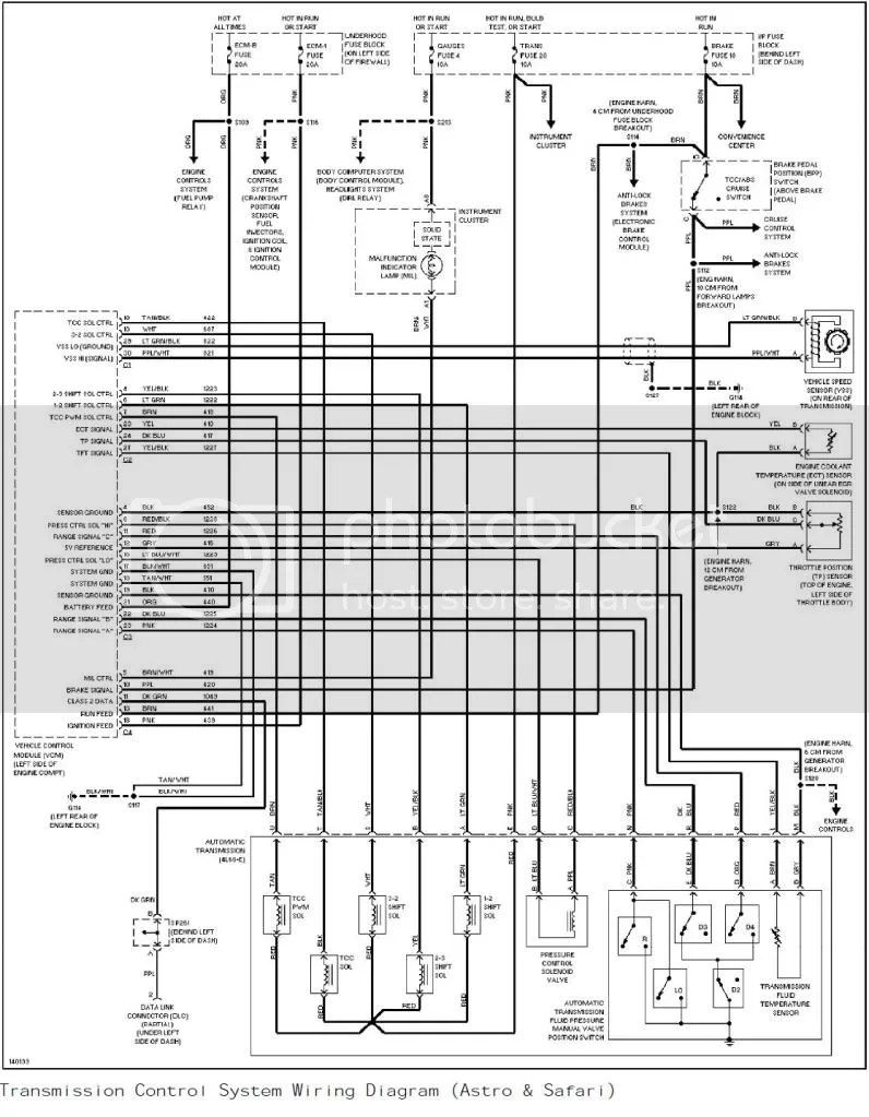 Chevy 4l60e Transmission Wiring Schematic Is 300 Engine
