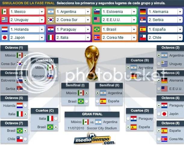 World Cup Bracket
