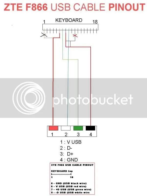 Ipad Usb Wiring Diagram : Ipad usb wiring diagram choice image