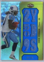 2011 Topps Triple Threads Chris Johnson Jersey