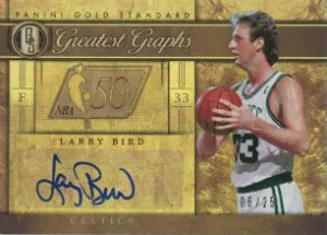 2011/12 Panini Gold Standard Greatest Graphs Larry Bird Autograph