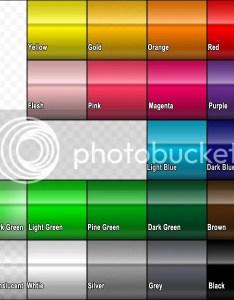 Vacuum bag compatibility chart images also rh vacuumbagmisohodospot