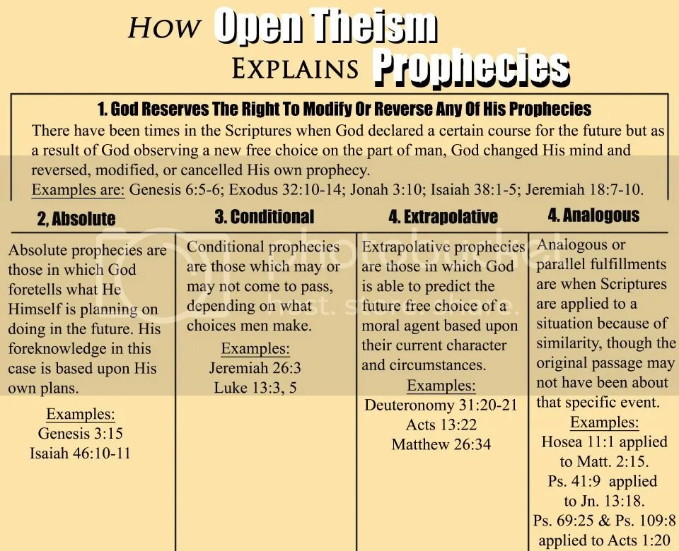 photo OpenTheism6_zps6667ffaf.jpg