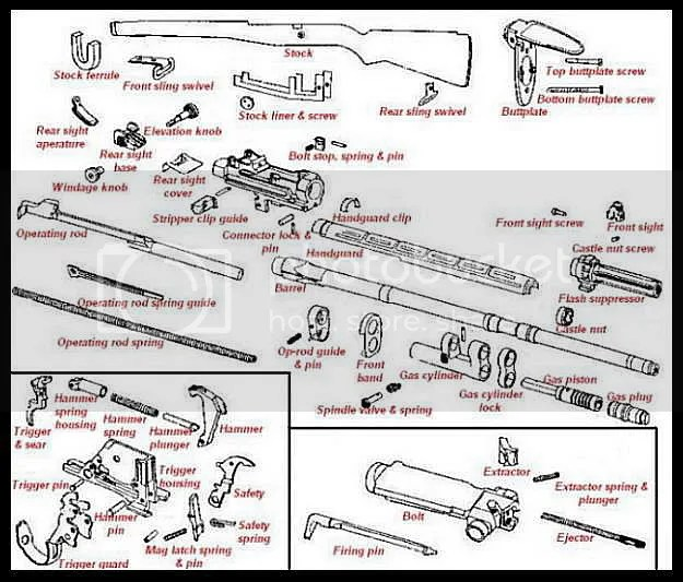 m14 parts diagram boilers wiring and manuals so i've decided to build a usgi rifle... - forum
