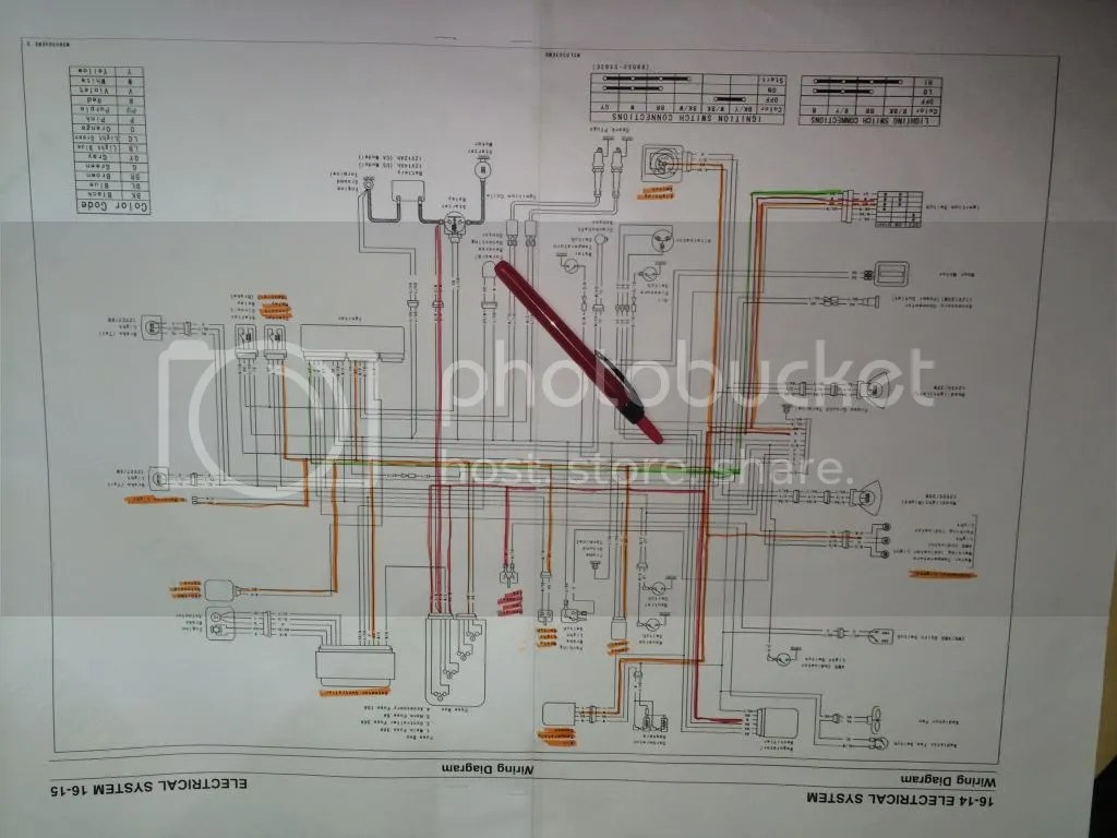 hight resolution of teryx wiring diagram wiring diagrams scematic snorkel lift wiring diagram kawasaki teryx wiring diagram