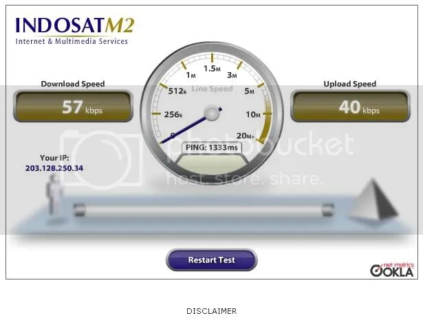 Data Test Internet Unlimited Fren Mobi Di Luar Gedung