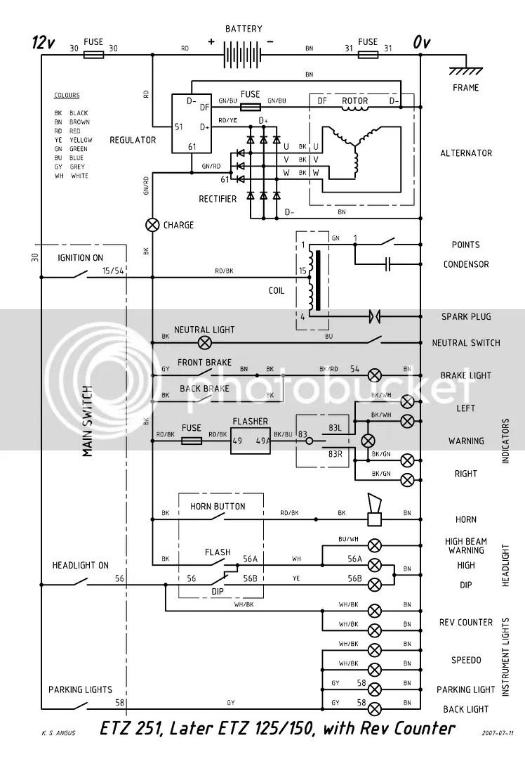 hight resolution of mz ts 150 wiring diagram wiring diagrams u2022 cm wiring diagram mz ts 250 wiring