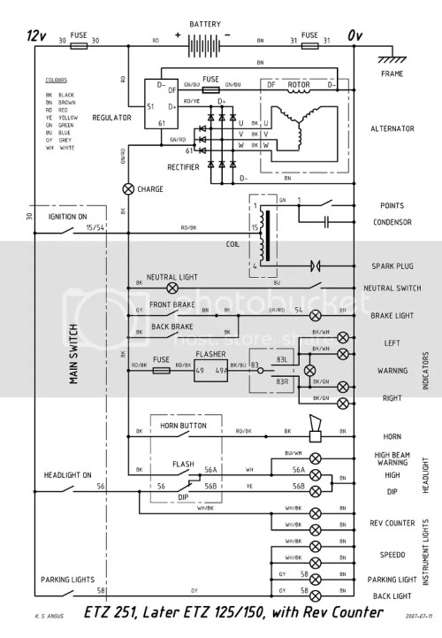 small resolution of mz ts 150 wiring diagram wiring diagrams u2022 cm wiring diagram mz ts 250 wiring