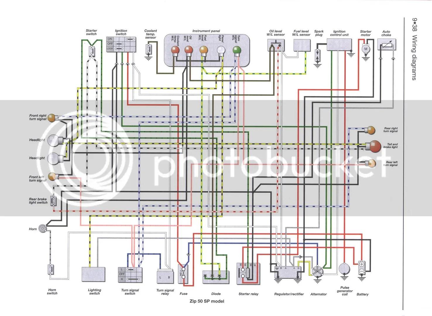 hight resolution of  array piaggio wiring diagrams wiring library rh 1 poldermama nl