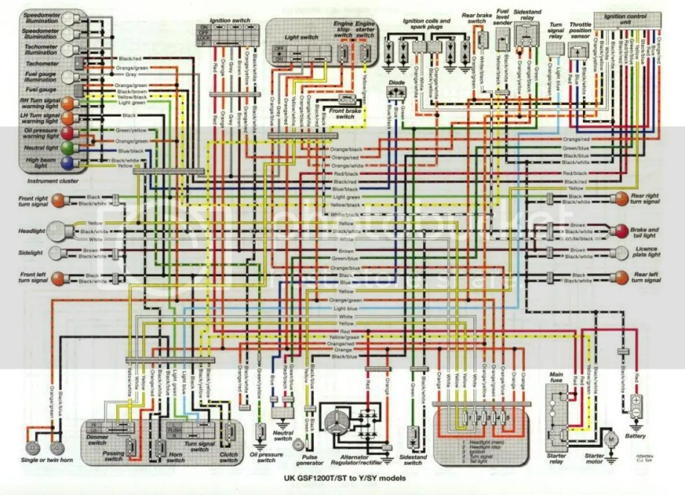 medium resolution of gsxr 600 wiring diagram on 1997 suzuki bandit 1200 wiring diagram suzuki bandit