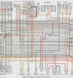 1992 wiring diagram suzuki 600 simple wiring diagrams rh 33 studio011 de kawasaki wiring diagrams 2007 gsxr 600 wiring diagram [ 1044 x 764 Pixel ]