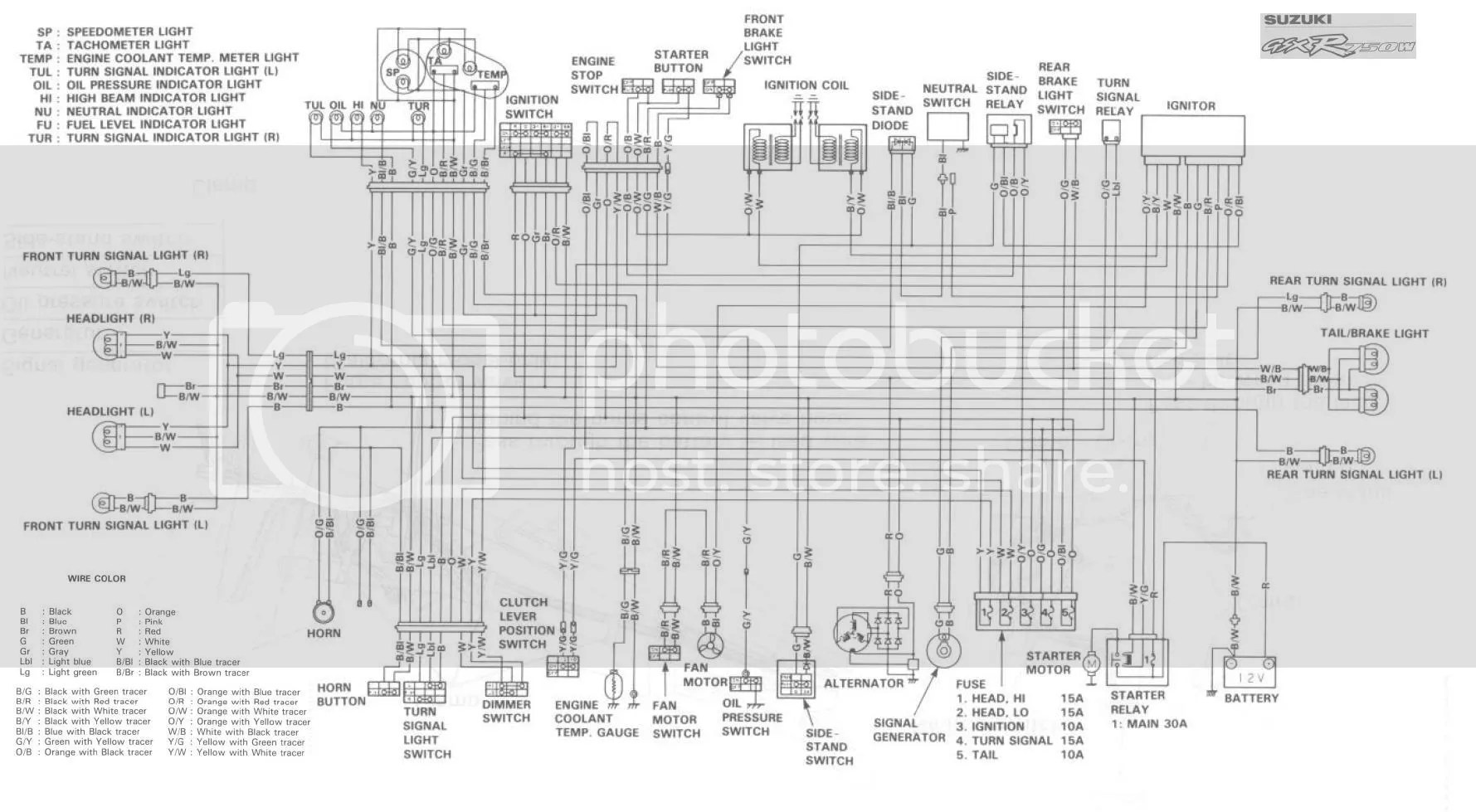 suzuki gsx 750 f wiring diagram aem wideband civic 2006 gsxr library