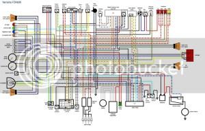 Yamaha Vmax Wiring Diagram | Wiring Diagram