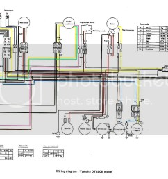 1978 sr500 wiring diagram wiring diagram data today 1978 sr500 wiring diagram 1978 sr500 wiring diagram [ 1553 x 1080 Pixel ]