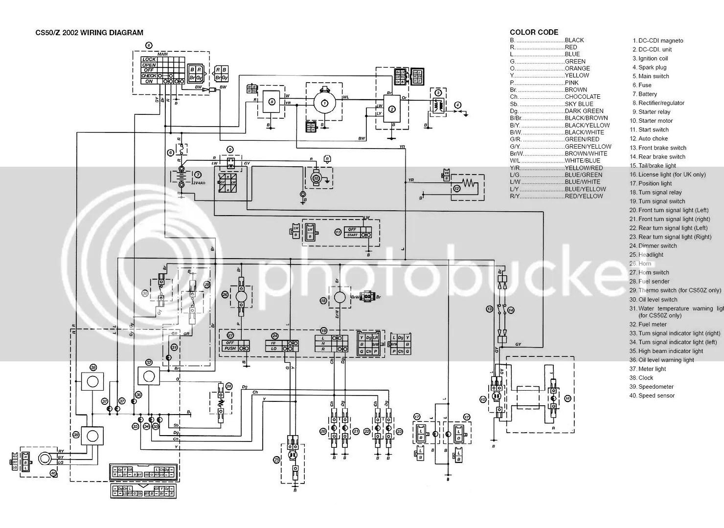 yamaha aerox wiring diagram 2003 dodge durango car stereo yamahajog02 jpg photo by hmmmnz2 photobucket