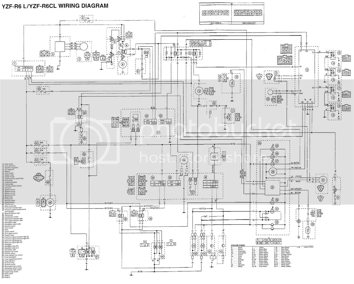 Diagram Download 2002 Yamaha R1 Wiring Diagram Full Hd Fzdbdg Msc Lausitzring De