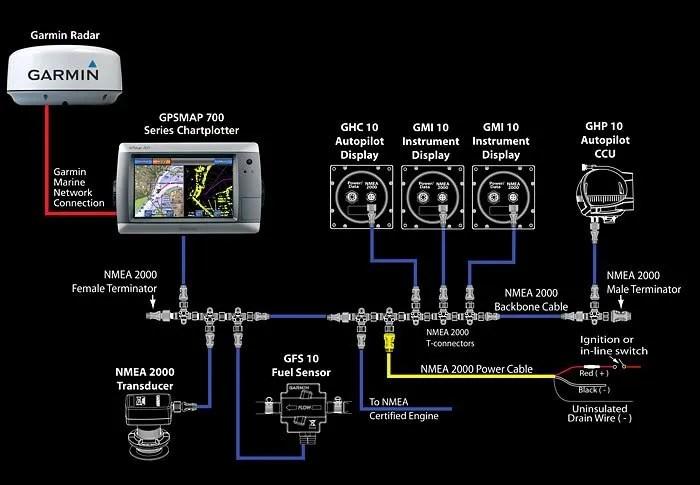 Garmin Wiring Diagram - Wiring Diagram Save on