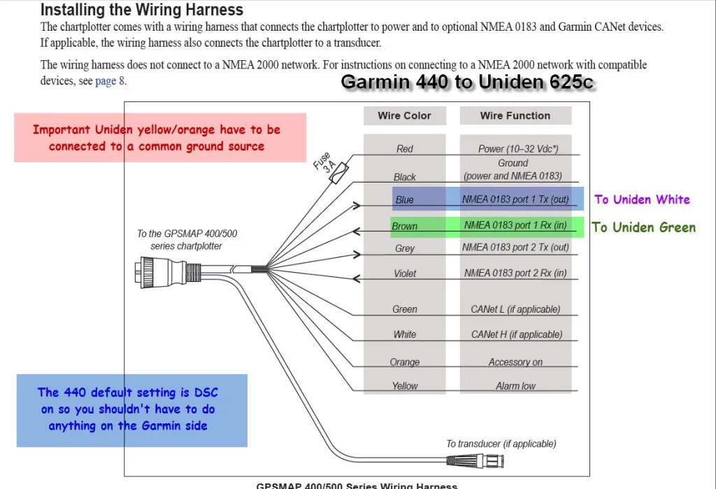 Garmin 17 Gps Wiring Diagram Help Needed Nmea Connection Gps To Vhf The Hull Truth