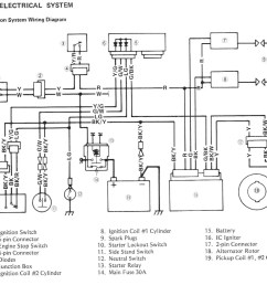 kawasaki ninja 250r wiring harness diagram data diagram schematic 02 kawasaki ninja 250 wiring harness data [ 1023 x 893 Pixel ]