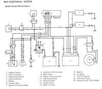 Kawasaki Ninja 250r Wiring Schematic | Get Free Image ...
