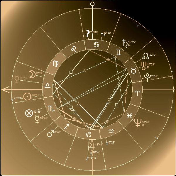 Carte du Ciel D'Arthur Rimbaud