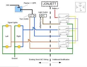 Yamaha Mio Headlight Wiring Diagram  Somurich