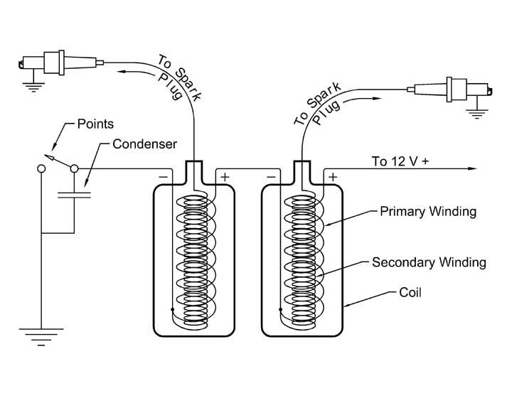 Remplacement bobines 6 v