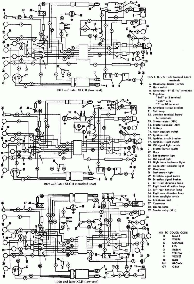 Schema electrique harley