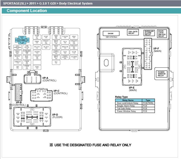 2007 kia sedona wiring diagram 98 jeep grand cherokee laredo radio fuse boxes sportage r 2012 - forum