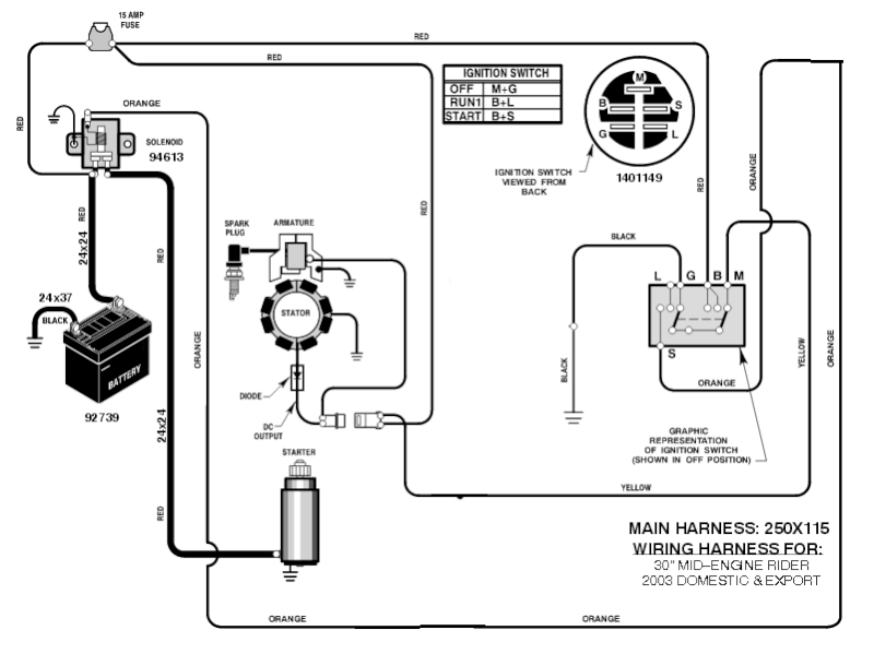 Tracteur a gazon craftsman 22.0 pdf
