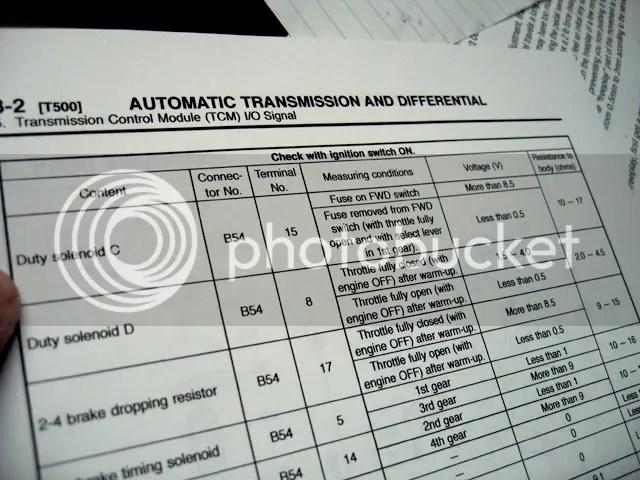 Subaru Outback Transmission Diagram Instrument Cluster Wiring Diagram