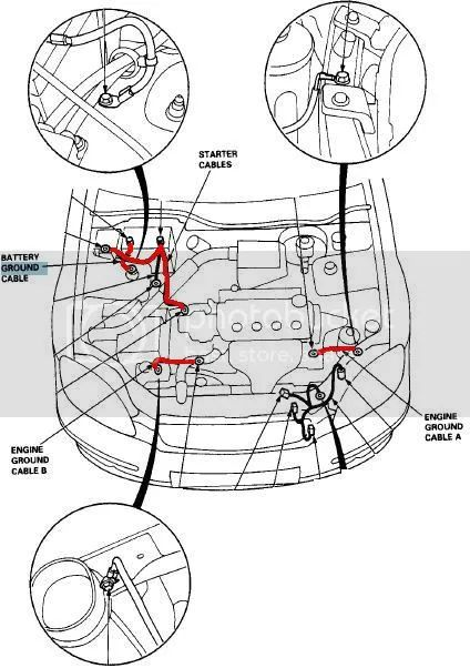 Old Fuse Box Wiring - Auto Electrical Wiring Diagram Nze Fuse Box on