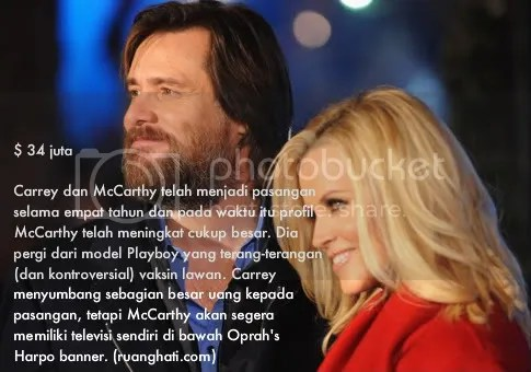 Jim Carrey dan Mc Carthy
