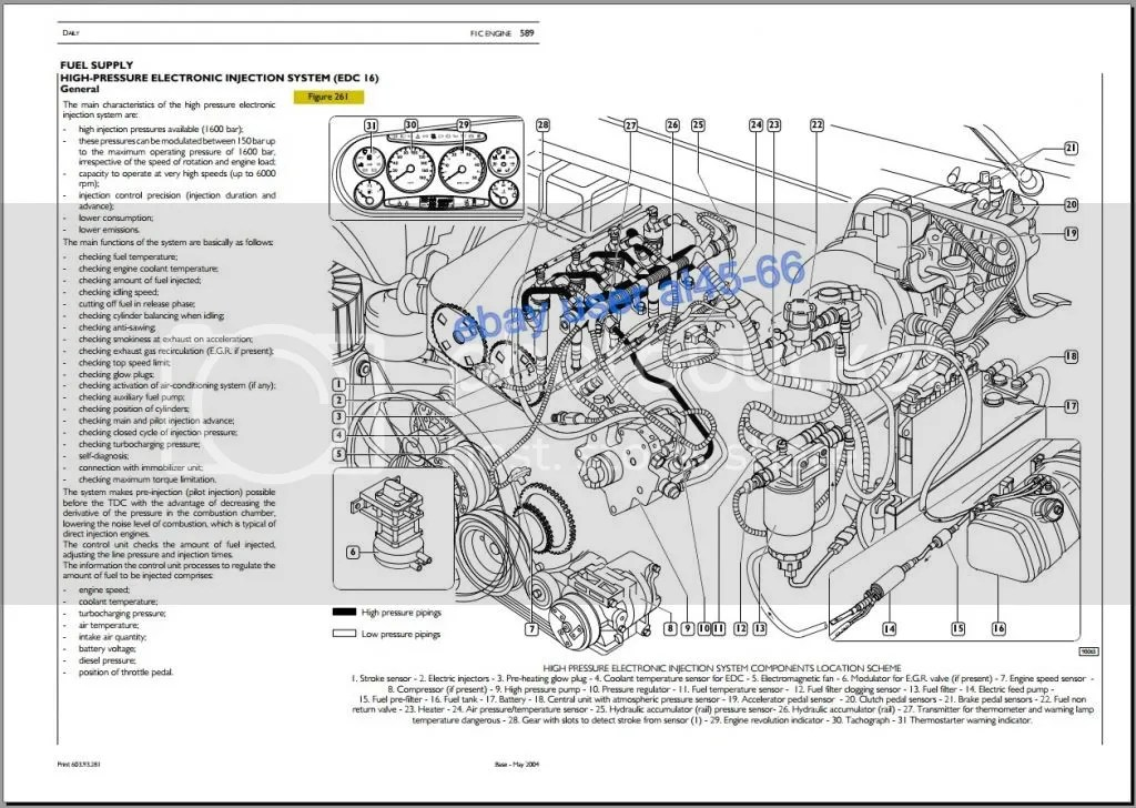 Wiring Diagram In Addition On Maserati Workshop Manual