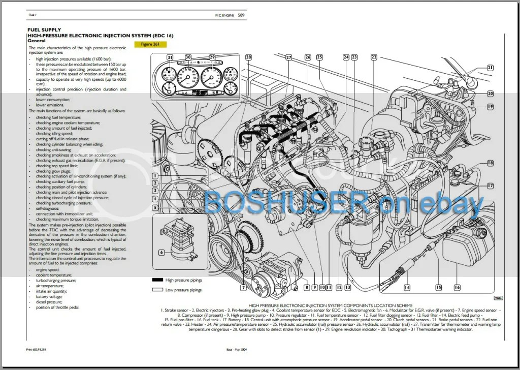 IVECO DAILY VAN 2000-2006 WORKSHOP SERVICE REPAIR MANUAL