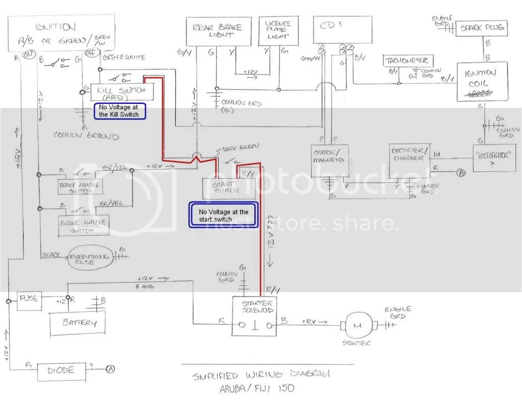50qt Moped Wiring Diagram