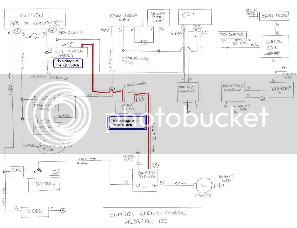 Isuzu Axiom Fuse Box Auto Electrical Wiring Diagram 2004 Location Kazuma Meerkat Cc