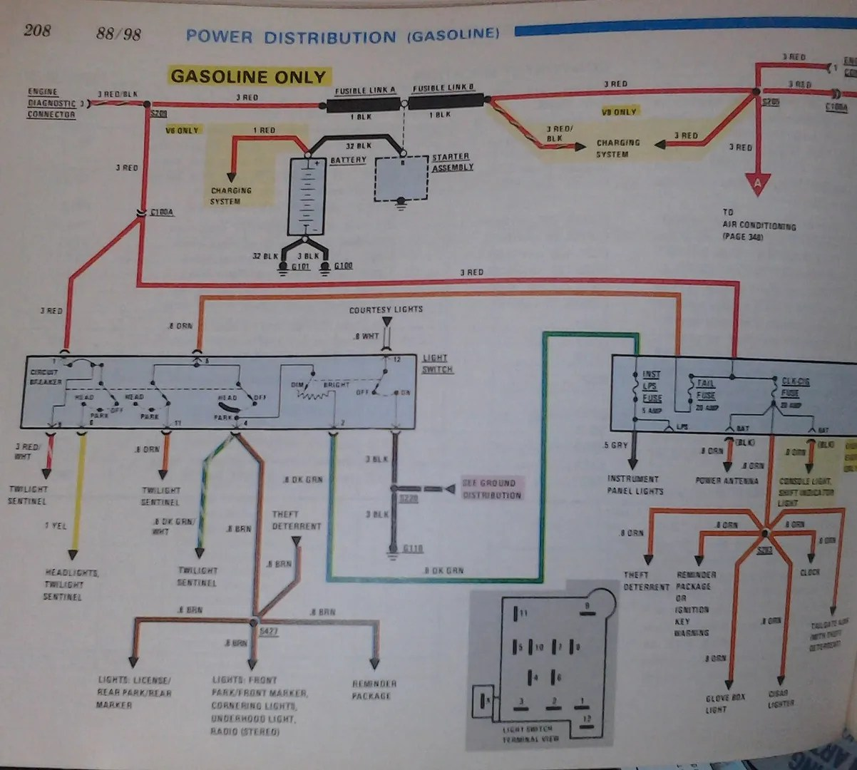 hight resolution of 1986 p30 wiring diagram 23 wiring diagram images 1986 chevrolet p30 step van 1986 chevy step