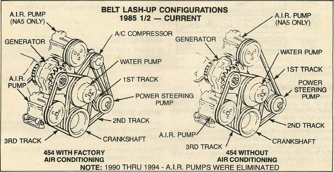 86 Chevy Custom Deluxe Wiring Diagram 454 Belt Routing Irv2 Forums