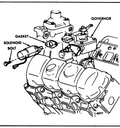 splice the mech used to feed the relay with positive i took this drawing out of the service manual and it only shows one wire going to that soleniod  [ 1024 x 949 Pixel ]