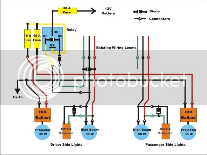 r33 skyline headlight wiring diagram dump trailer pump bi xenon hid projector headlights into gtr - page 2 gt-r register nissan and ...