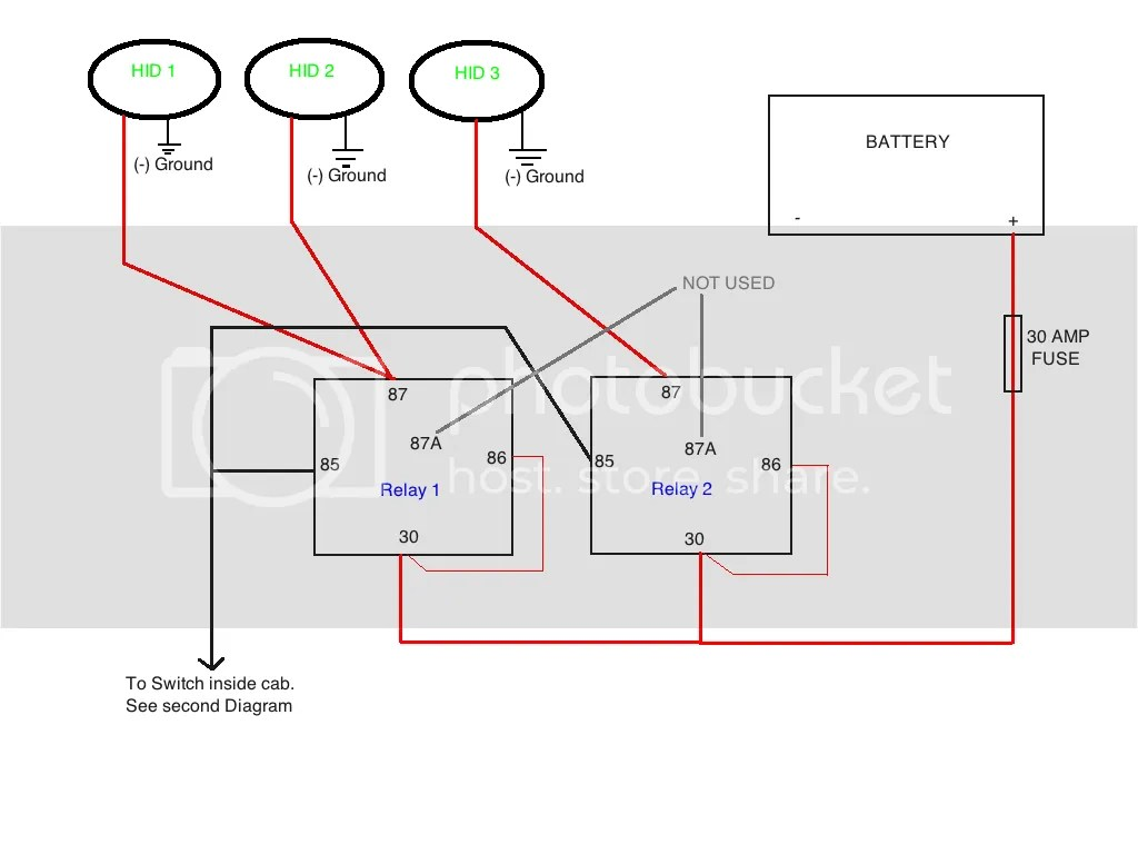 wiring diagram for relay spotlights of subaru 2 5 motor 3 kragen 7 in hid lights attn proforce and
